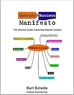 Website Success Manifesto